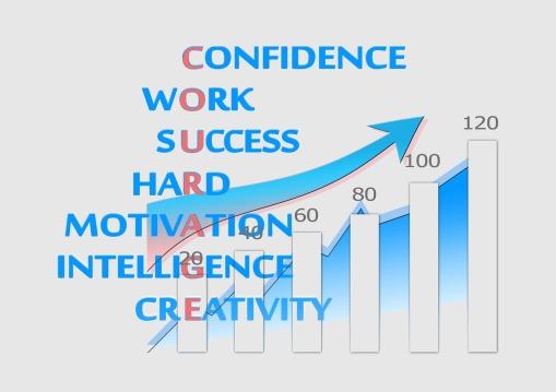 motivation-721830_1280